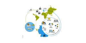 Bourses ZUKOnnect pour les universitaires d'Afrique, d'Asie et d'Amérique latine 2020