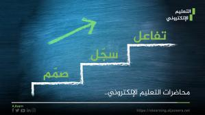 Un cours en ligne gratuit de Al Jazeera Media Institute sur la planification d'interviews de presse